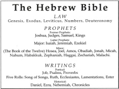 the first five books of the hebrew bible are called the
